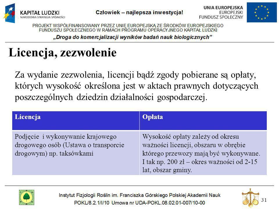 31 Licencja, zezwolenie Za wydanie zezwolenia, licencji bądź zgody pobierane są opłaty, których wysokość określona jest w aktach prawnych dotyczących