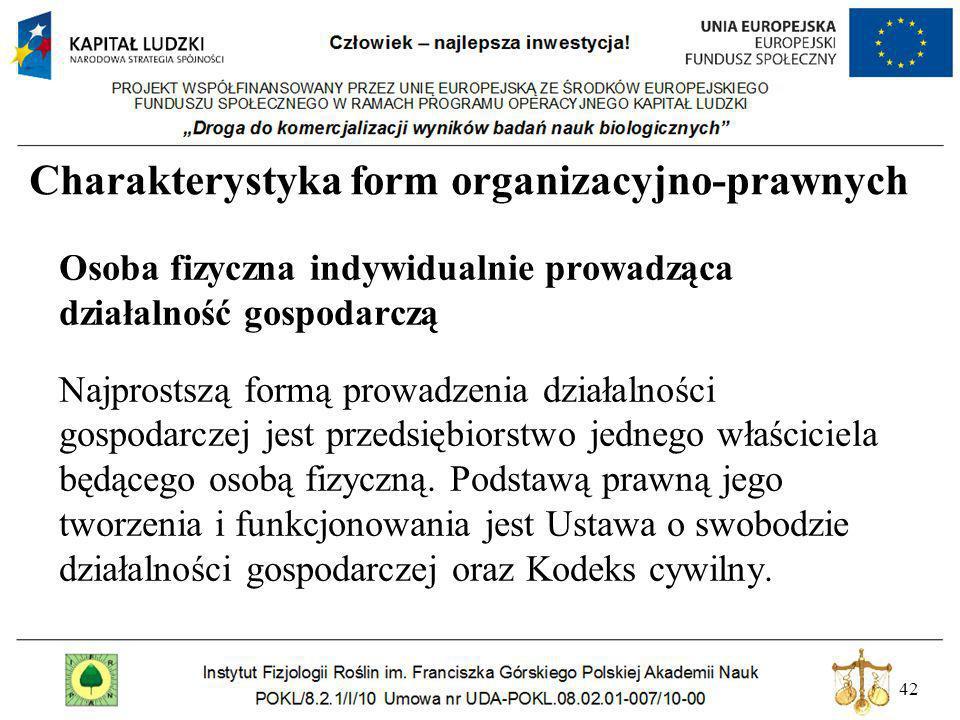 42 Charakterystyka form organizacyjno-prawnych Osoba fizyczna indywidualnie prowadząca działalność gospodarczą Najprostszą formą prowadzenia działalno