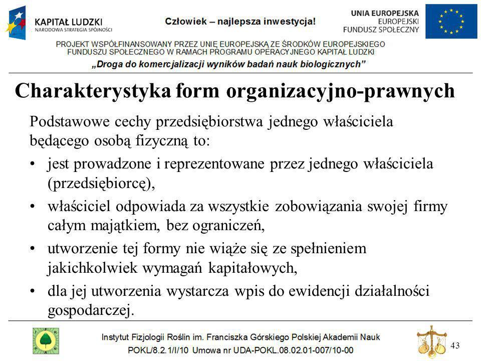 43 Charakterystyka form organizacyjno-prawnych Podstawowe cechy przedsiębiorstwa jednego właściciela będącego osobą fizyczną to: jest prowadzone i rep