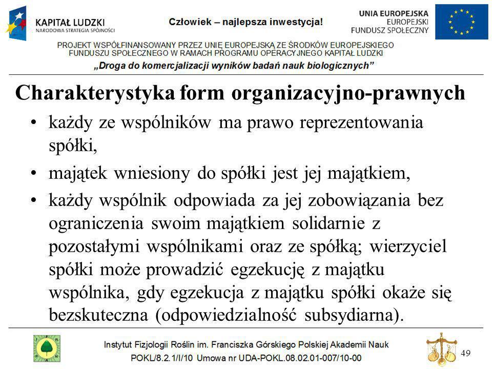 49 Charakterystyka form organizacyjno-prawnych każdy ze wspólników ma prawo reprezentowania spółki, majątek wniesiony do spółki jest jej majątkiem, ka