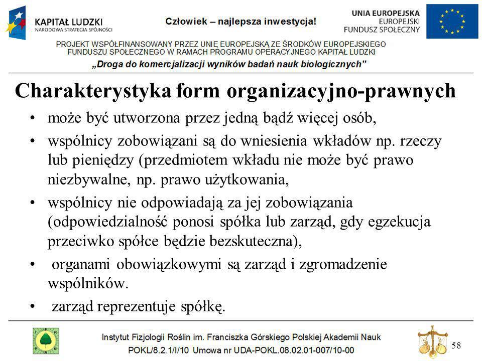 58 Charakterystyka form organizacyjno-prawnych może być utworzona przez jedną bądź więcej osób, wspólnicy zobowiązani są do wniesienia wkładów np. rze