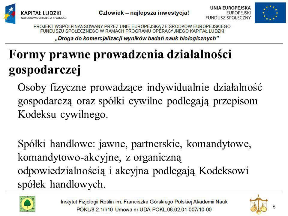 87 Działalność gospodarcza a KRUS 2.