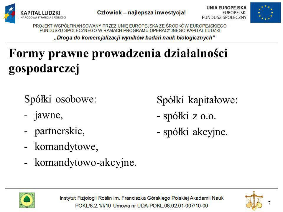 18 Obciążenia podatkowe Dywidenda wspólnika z tytułu udziału w zyskach spółki z o.o.