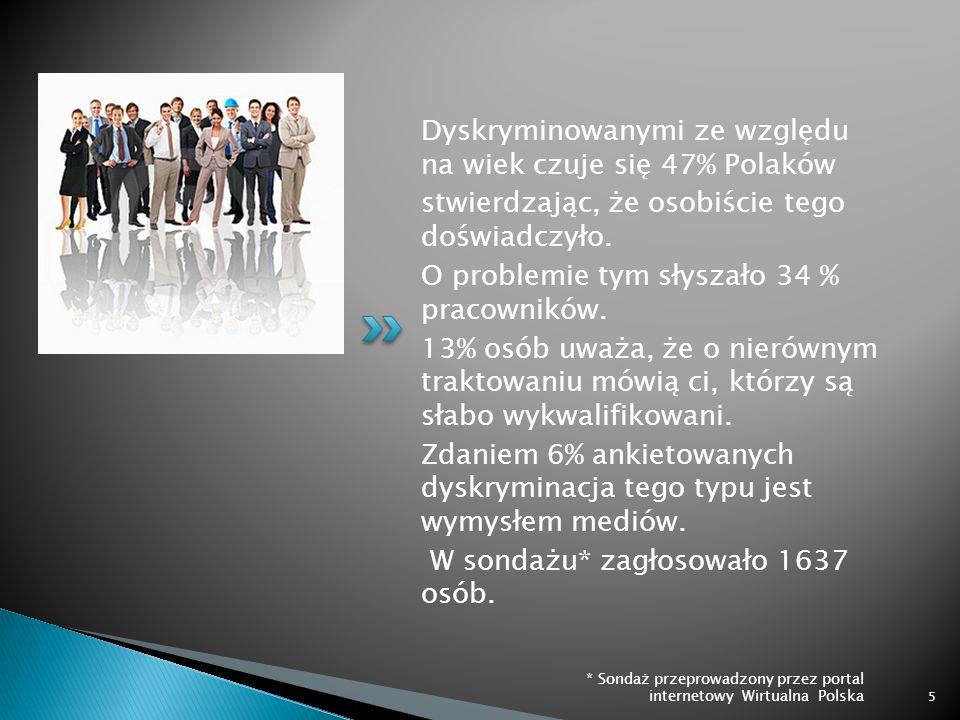 Dyskryminowanymi ze względu na wiek czuje się 47% Polaków stwierdzając, że osobiście tego doświadczyło. O problemie tym słyszało 34 % pracowników. 13%