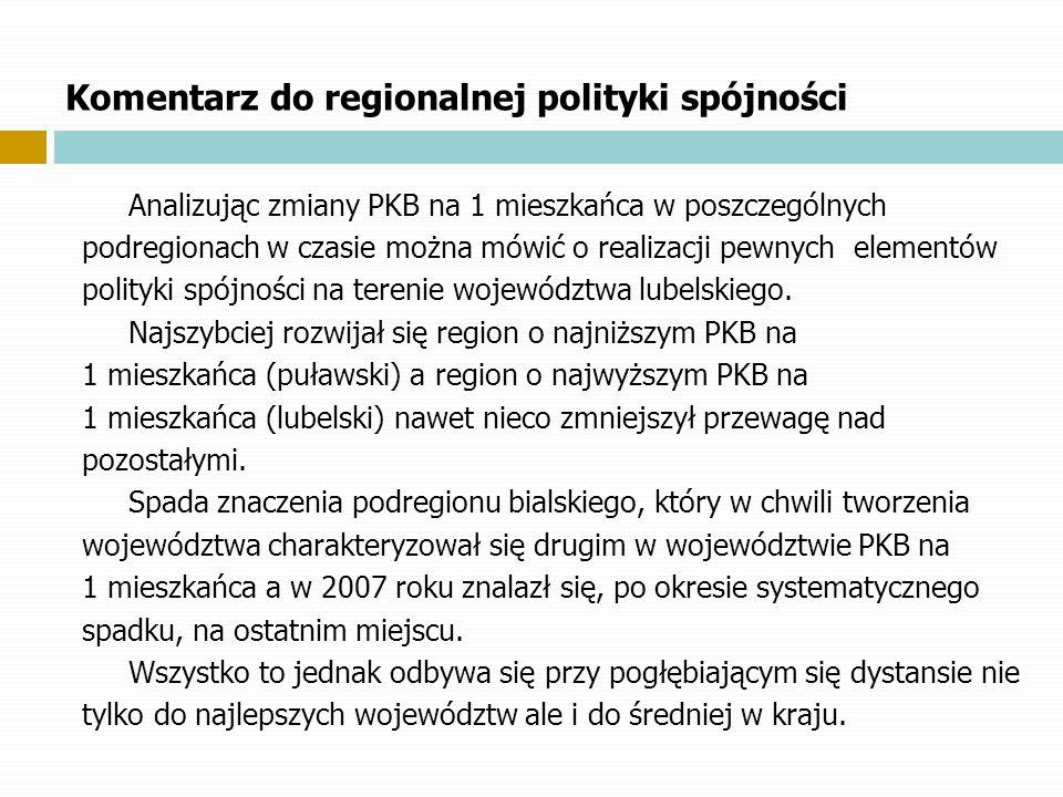 Komentarz do regionalnej polityki spójności Analizując zmiany PKB na 1 mieszkańca w poszczególnych podregionach w czasie można mówić o realizacji pewn