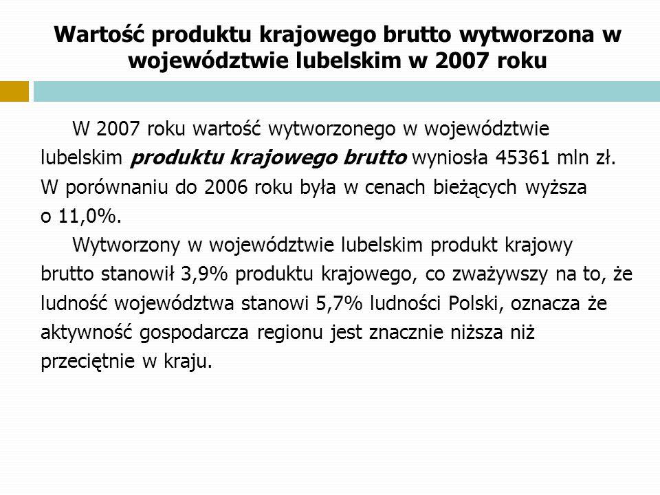 Wartość produktu krajowego brutto wytworzona w województwie lubelskim w 2007 roku W 2007 roku wartość wytworzonego w województwie lubelskim produktu k