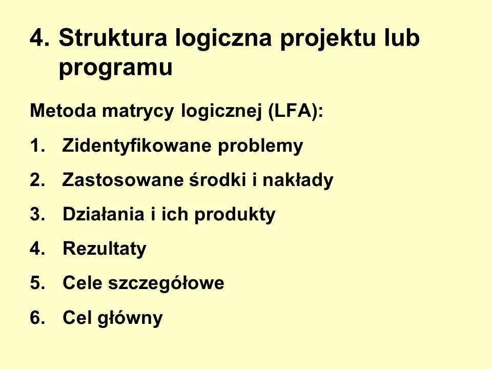 4.Struktura logiczna projektu lub programu Metoda matrycy logicznej (LFA): 1.Zidentyfikowane problemy 2.Zastosowane środki i nakłady 3.Działania i ich