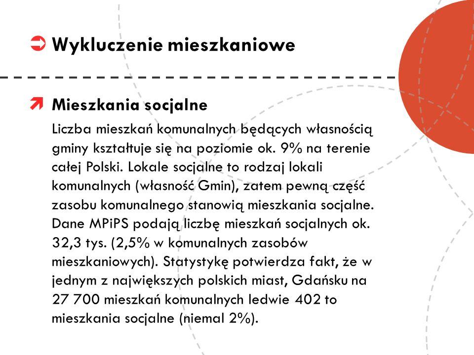 Mieszkania socjalne Liczba mieszkań komunalnych będących własnością gminy kształtuje się na poziomie ok. 9% na terenie całej Polski. Lokale socjalne t