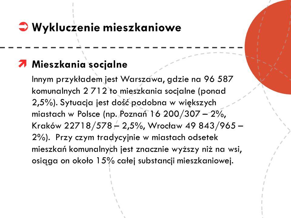 Mieszkania socjalne Innym przykładem jest Warszawa, gdzie na 96 587 komunalnych 2 712 to mieszkania socjalne (ponad 2,5%). Sytuacja jest dość podobna
