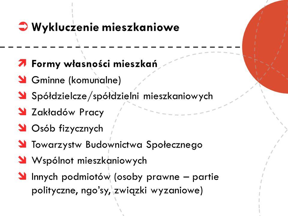 Brak współpracy międzywydziałowej i międzysektorowej w zakresie tworzenie mieszkań socjalnych Skomplikowane przepisy i procedury w dostępie do funduszy na tworzenie lokali socjalnych Różne kryteria w przyznawaniu prawa do mieszkań socjalnych w różnych gminach Brak regulacji i długofalowej strategii rozwoju mieszkalnictwa socjalnego w Polsce na poziomie ogólnokrajowym Bariery w tworzeniu mieszkań socjalnych