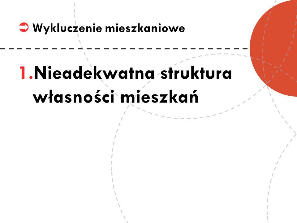Inicjowanie i wspieranie współpracy międzysektorowej i międzywydziałowej w zakresie tworzenia mieszkań socjalnych Stworzenie długofalowej strategii rozwoju mieszkalnictwa w Polsce obejmującej także regulacje związane z tworzeniem mieszkań socjalnych i naprawą sytuacji mieszkaniowej Uproszczenie procedur aplikowania o środki w ramach programu tworzenia lokali socjalnych oraz podniesienie pułapu finansowania z 20-40% do 40-60% inwestycji Umożliwienie tworzenia i zarządzania mieszkaniami socjalnymi przez różnego rodzaju podmioty w tym: organizacje pozarządowe, prywatne firmy mieszkaniowe Propozycje rozwiązań
