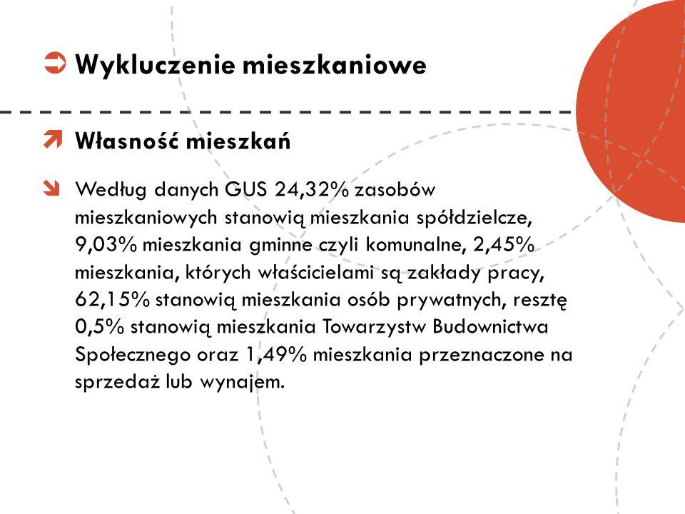 Własność mieszkań Według danych GUS 24,32% zasobów mieszkaniowych stanowią mieszkania spółdzielcze, 9,03% mieszkania gminne czyli komunalne, 2,45% mie