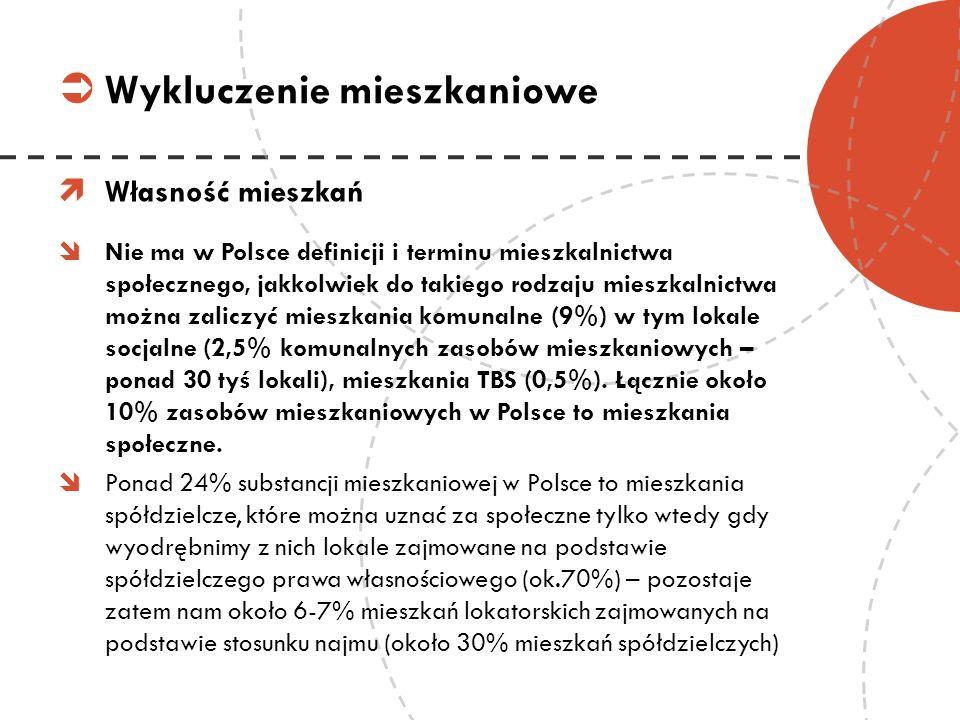 Własność mieszkań Nie ma w Polsce definicji i terminu mieszkalnictwa społecznego, jakkolwiek do takiego rodzaju mieszkalnictwa można zaliczyć mieszkan