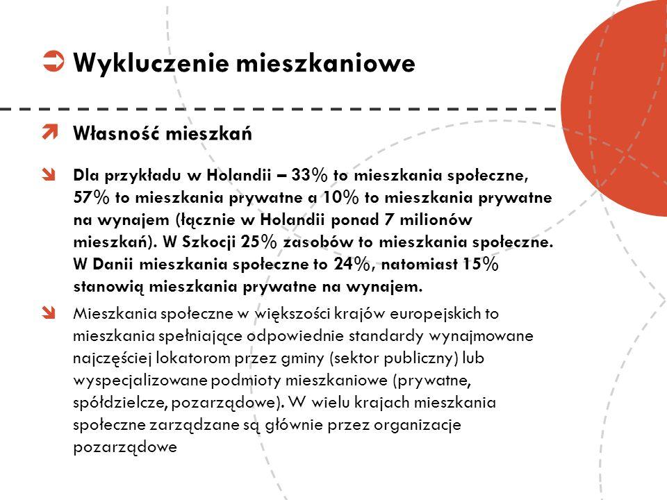 2.Niewielki i ciągle malejący udział lokali komunalnych, społecznych i socjalnych w statystykach nowo- budowanych mieszkań w Polsce Wykluczenie mieszkaniowe