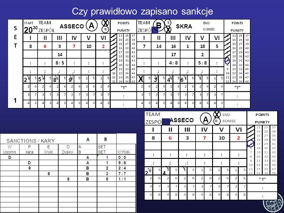Czy prawidłowo zapisano sankcje ASSECOSKRA AB RR SS 20 30 23 5 4869 X X X ASSECO A R 24 X