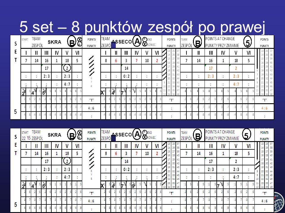 5 set – 8 punktów zespół po prawej SKRA ASSECO B B A 47 2 4 R S 5 5 X X X SKRA ASSECO B B A 47 2 4 R S 5 5 97 X X X