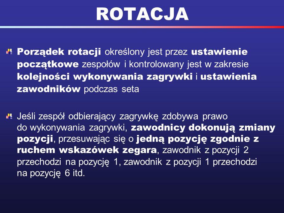ROTACJA Porządek rotacji określony jest przez ustawienie początkowe zespołów i kontrolowany jest w zakresie kolejności wykonywania zagrywki i ustawien