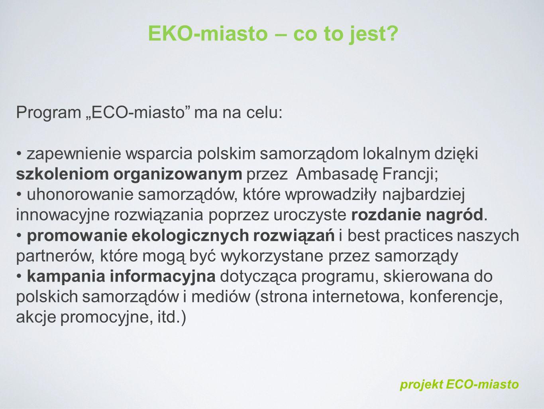 EKO-miasto – co to jest.