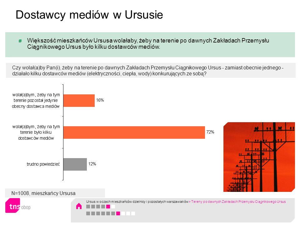 Większość mieszkańców Ursusa jest zdania, że obiekty przemysłowe i firmy powinny powstawać na obrzeżach miasta.