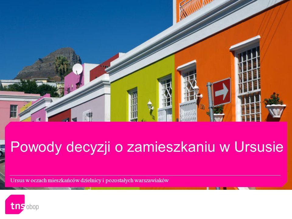 N=1008, mieszkańcy Ursusa 66% mieszkańców Ursusa osiedliło się w tej dzielnicy z przyczyn losowych.