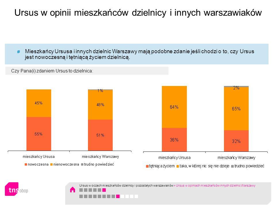 Mieszkańcy Ursusa i innych dzielnic Warszawy mają podobne zdanie jeśli chodzi o to, czy Ursus jest nowoczesną i tętniącą życiem dzielnicą. Ursus w opi