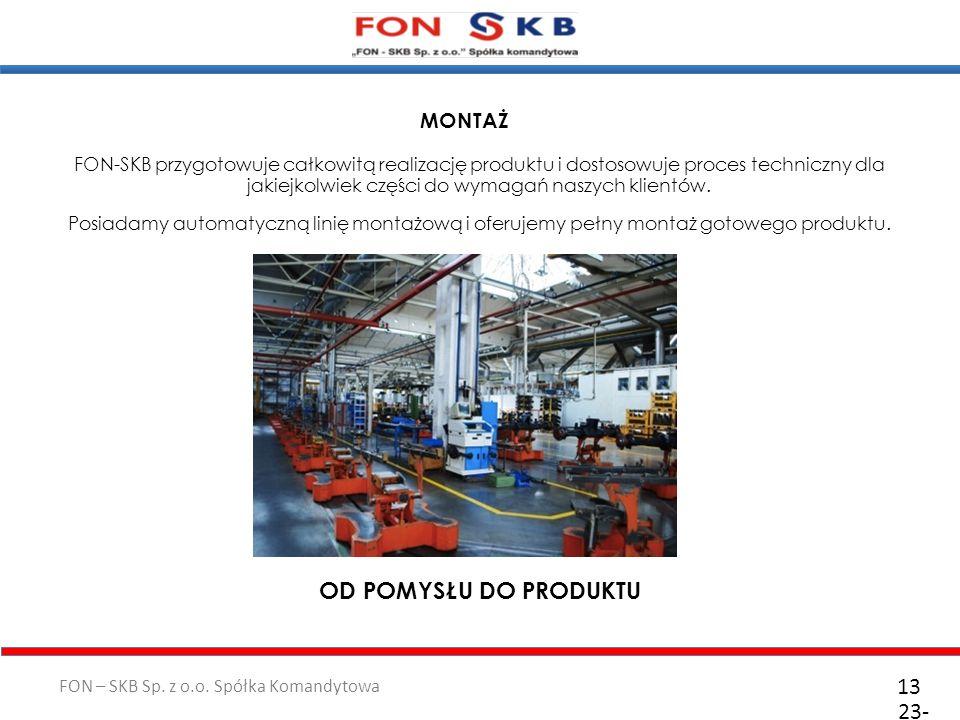 FON – SKB Sp. z o.o. Spółka Komandytowa 23- 10- 2011 13 FON-SKB przygotowuje całkowitą realizację produktu i dostosowuje proces techniczny dla jakiejk