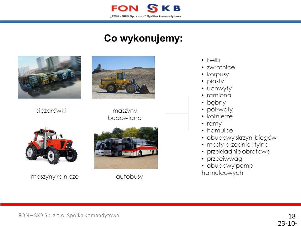 FON – SKB Sp. z o.o. Spółka Komandytowa 23-10- 2011 18 Co wykonujemy: ciężarówki maszyny rolnicze maszyny budowlane autobusy belki zwrotnice korpusy p