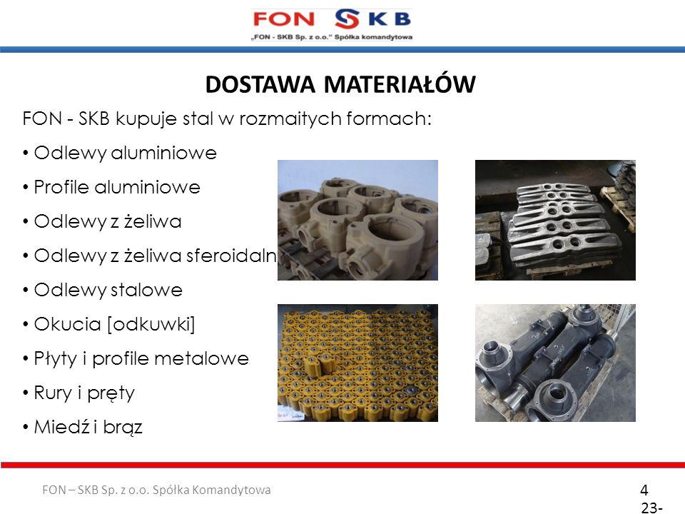 FON – SKB Sp. z o.o. Spółka Komandytowa 23- 10- 2011 4 FON - SKB kupuje stal w rozmaitych formach: Odlewy aluminiowe Profile aluminiowe Odlewy z żeliw