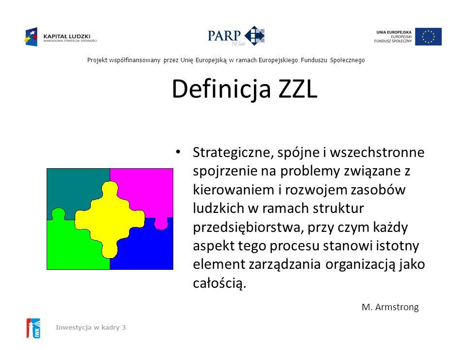Projekt współfinansowany przez Unię Europejską w ramach Europejskiego Funduszu Społecznego Inwestycja w kadry 3 Podejście od strony stosunków międzylu