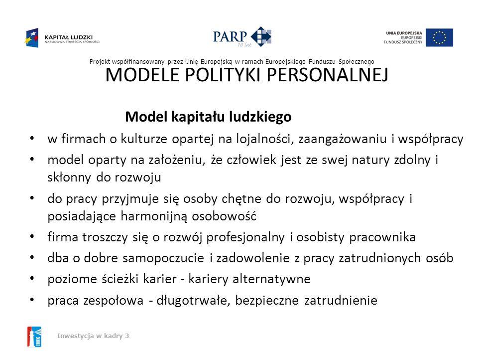 Projekt współfinansowany przez Unię Europejską w ramach Europejskiego Funduszu Społecznego Inwestycja w kadry 3 MODELE POLITYKI PERSONALNEJ Model sita