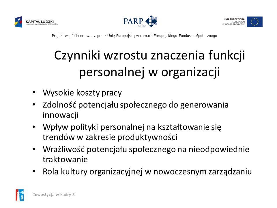 Projekt współfinansowany przez Unię Europejską w ramach Europejskiego Funduszu Społecznego Inwestycja w kadry 3 Czynniki wzrostu znaczenia funkcji personalnej w organizacji Wysokie koszty pracy Zdolność potencjału społecznego do generowania innowacji Wpływ polityki personalnej na kształtowanie się trendów w zakresie produktywności Wrażliwość potencjału społecznego na nieodpowiednie traktowanie Rola kultury organizacyjnej w nowoczesnym zarządzaniu