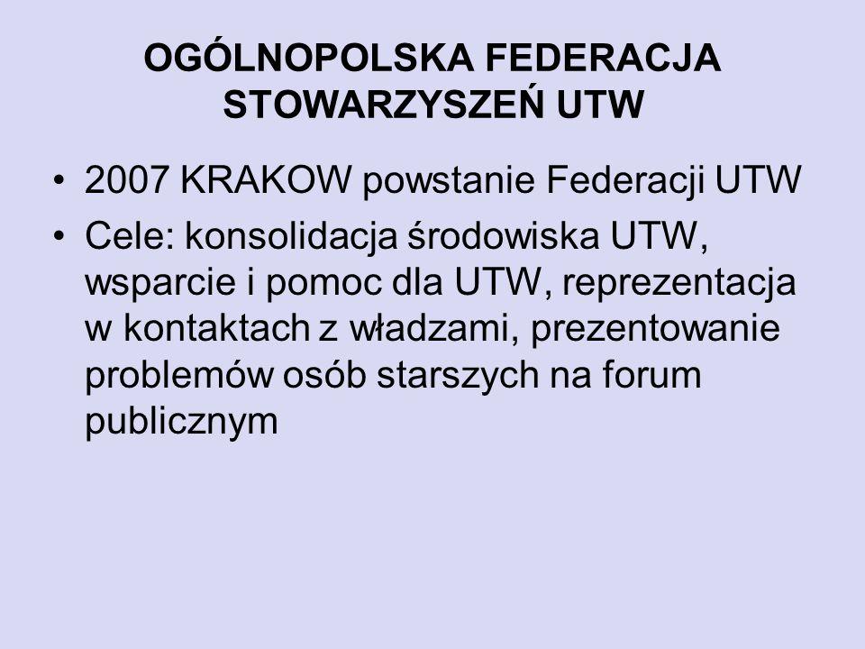 OGÓLNOPOLSKA FEDERACJA STOWARZYSZEŃ UTW 2007 KRAKOW powstanie Federacji UTW Cele: konsolidacja środowiska UTW, wsparcie i pomoc dla UTW, reprezentacja