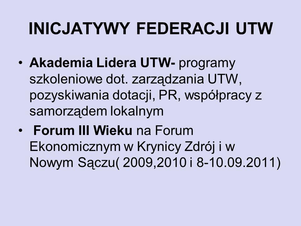INICJATYWY FEDERACJI UTW Akademia Lidera UTW- programy szkoleniowe dot. zarządzania UTW, pozyskiwania dotacji, PR, współpracy z samorządem lokalnym Fo