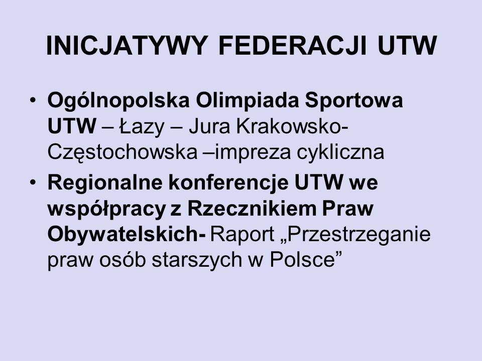 INICJATYWY FEDERACJI UTW Ogólnopolska Olimpiada Sportowa UTW – Łazy – Jura Krakowsko- Częstochowska –impreza cykliczna Regionalne konferencje UTW we w