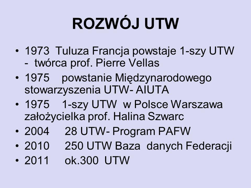 ROZWÓJ UTW 1973 Tuluza Francja powstaje 1-szy UTW - twórca prof. Pierre Vellas 1975 powstanie Międzynarodowego stowarzyszenia UTW- AIUTA 1975 1-szy UT