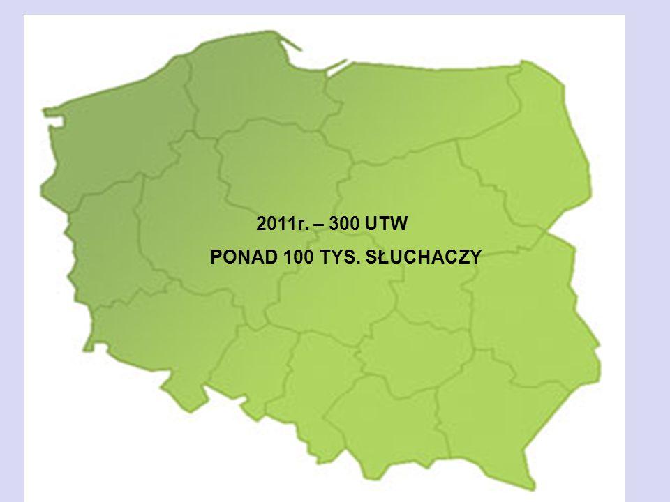 INICJATYWY FEDERACJI UTW Małopolskie Forum UTW – Kraków 5.03.