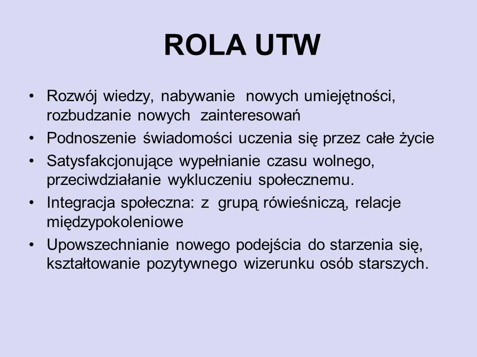 UNIWERSYTETY TRZECIEGO WIEKU SEKRETARIAT Federacji UTW 33-300 Nowy Sącz, ul.