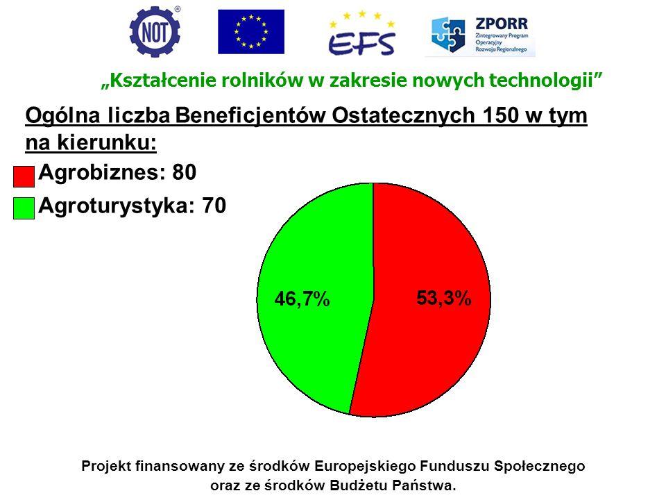 Projekt finansowany ze środków Europejskiego Funduszu Społecznego oraz ze środków Budżetu Państwa. Kształcenie rolników w zakresie nowych technologii