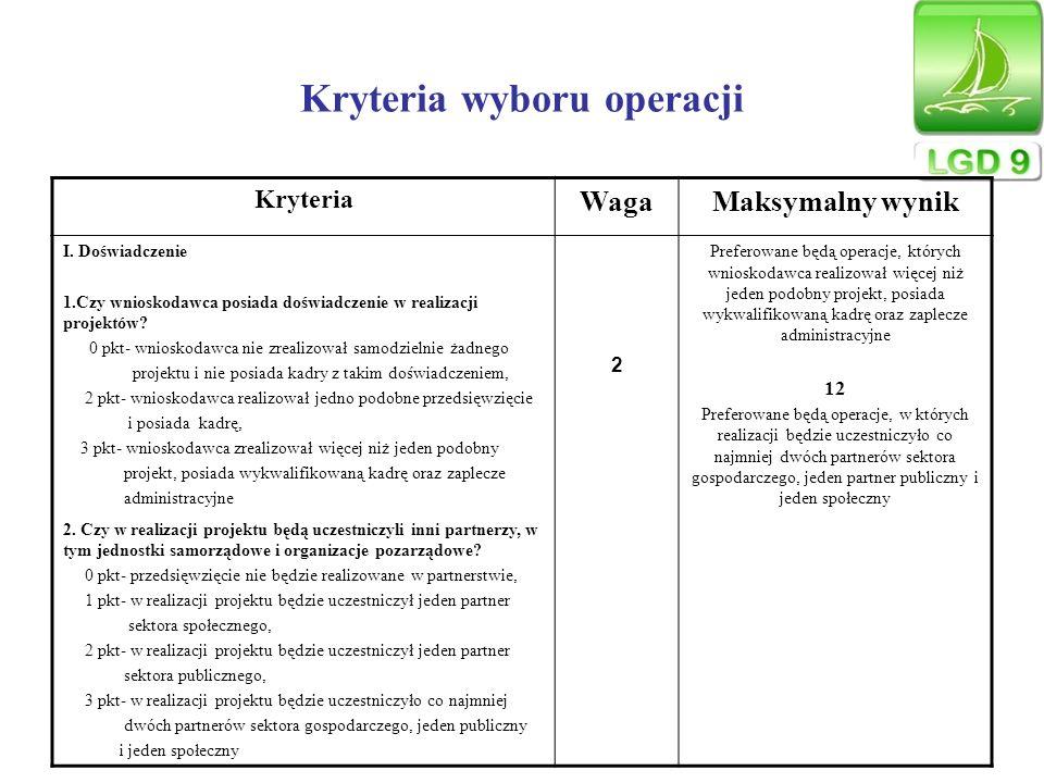 Kryteria wyboru operacji Kryteria WagaMaksymalny wynik I. Doświadczenie 1.Czy wnioskodawca posiada doświadczenie w realizacji projektów? 0 pkt- wniosk