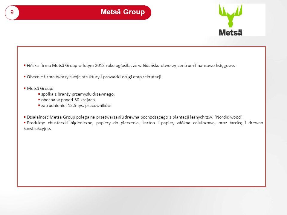 9 Metsä Group Fińska firma Metsä Group w lutym 2012 roku ogłosiła, że w Gdańsku otworzy centrum finansowo-księgowe. Obecnie firma tworzy swoje struktu