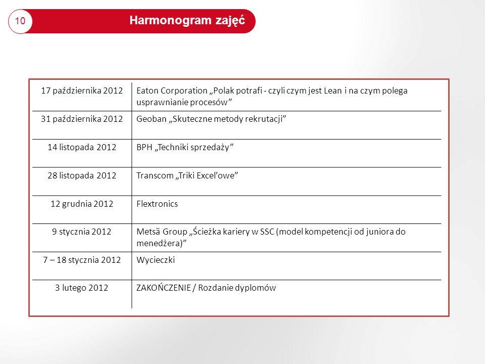 10 Harmonogram zajęć 17 października 2012Eaton Corporation Polak potrafi - czyli czym jest Lean i na czym polega usprawnianie procesów 31 października