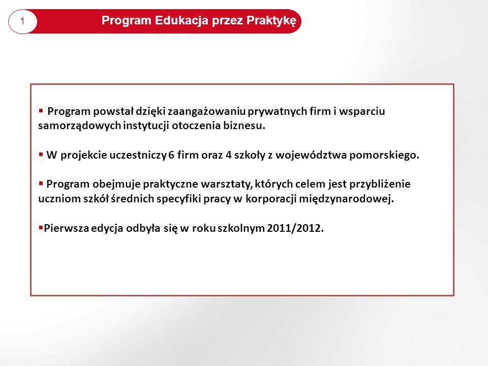 1 Program Edukacja przez Praktykę Program powstał dzięki zaangażowaniu prywatnych firm i wsparciu samorządowych instytucji otoczenia biznesu. W projek