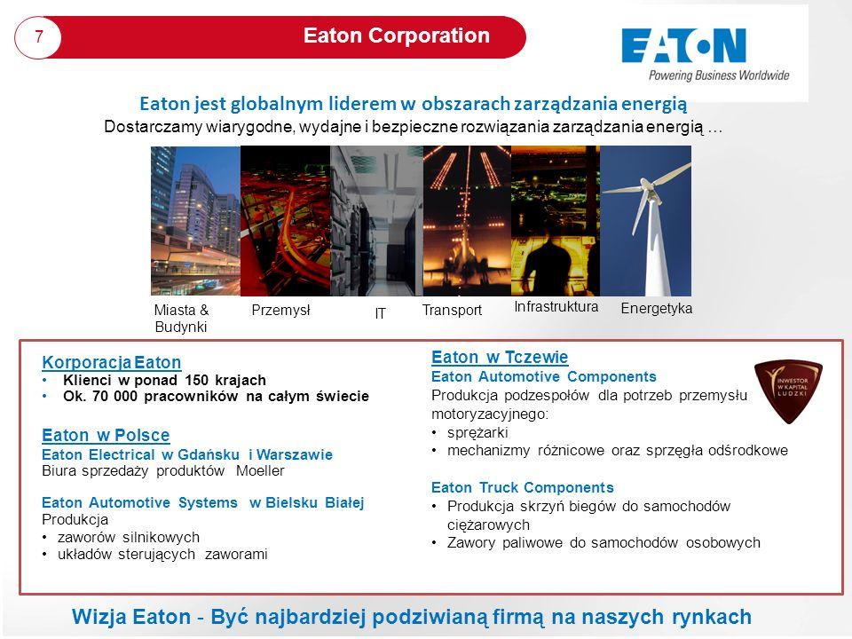 8 7 Eaton Corporation Eaton jest globalnym liderem w obszarach zarządzania energią Dostarczamy wiarygodne, wydajne i bezpieczne rozwiązania zarządzani