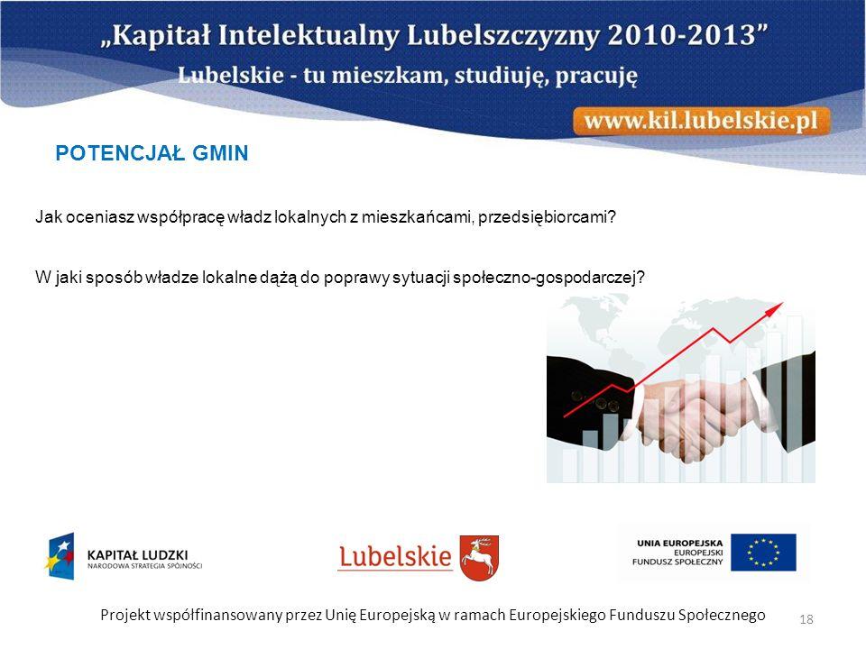 Projekt współfinansowany przez Unię Europejską w ramach Europejskiego Funduszu Społecznego 18 POTENCJAŁ GMIN Jak oceniasz współpracę władz lokalnych z