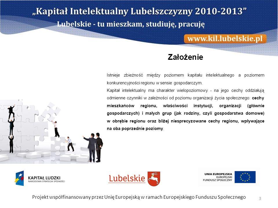 Projekt współfinansowany przez Unię Europejską w ramach Europejskiego Funduszu Społecznego 3 Założenie Istnieje zbieżność między poziomem kapitału int