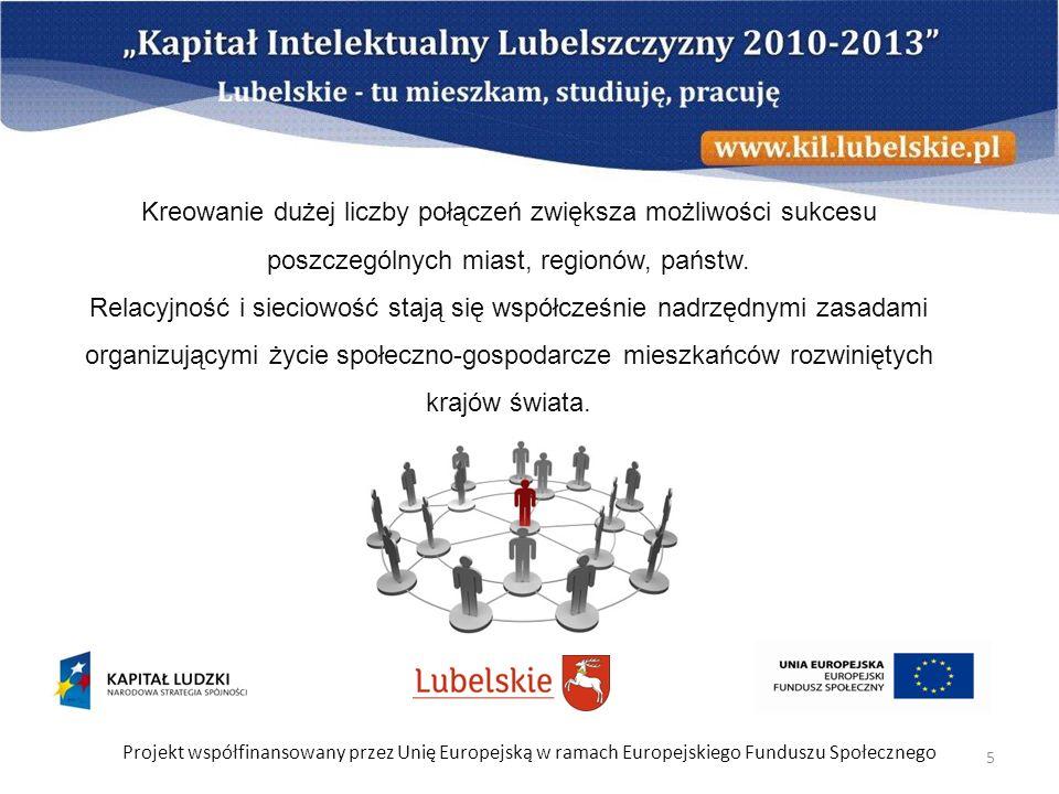 Projekt współfinansowany przez Unię Europejską w ramach Europejskiego Funduszu Społecznego 5 Kreowanie dużej liczby połączeń zwiększa możliwości sukce