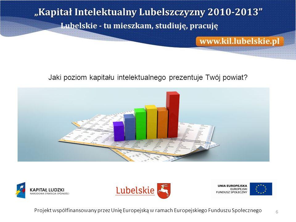 Projekt współfinansowany przez Unię Europejską w ramach Europejskiego Funduszu Społecznego 6 Jaki poziom kapitału intelektualnego prezentuje Twój powi