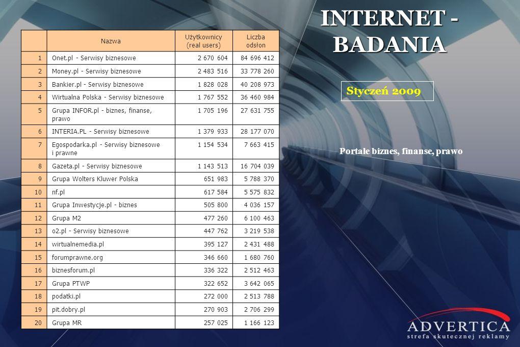 INTERNET - BADANIA Styczeń 2009 Nazwa Użytkownicy (real users) Liczba odsłon 1Onet.pl - Serwisy biznesowe2 670 60484 696 412 2Money.pl - Serwisy bizne
