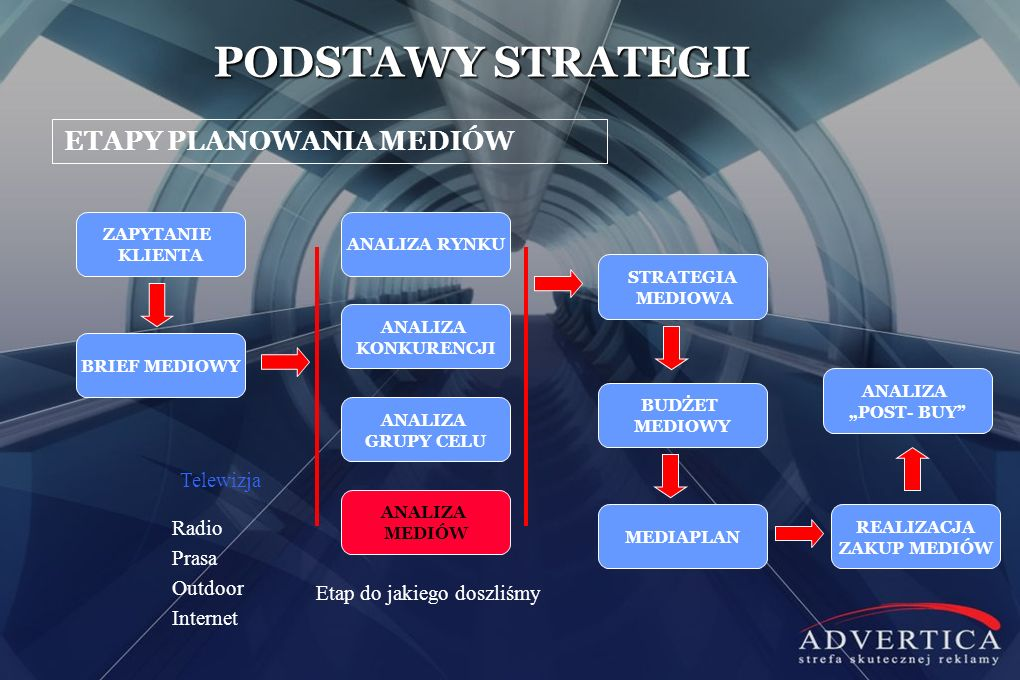 SŁUCHALNOŚĆ W SZCZECINIE BADANIA RADIA grudzień 2010 : luty 2011 marzec : maj 2011 czerwiec : sierpień 2011 wrzesień : listopad 2011 grudzień 2011 : luty 2012 Radio ZET15,3%20,2%19,7%17,5%17,7% Trójka - Program 3 Polskiego Radia13,3%10,4%10,9%11,0%13,6% Radio RMF FM18,6%13,7%11,3%19,2%13,2% Radio Eska Rock4,4%3,7%8,8%5,3%8,3% Złote Przeboje Na Fali89,8FM(Szczecin) 7,3%9,2%5,7%8,0% Polskie Radio Szczecin6,7%7,7%3,9%10,6%7,2% Radio Maryja4,0%0,7%2,2%2,5%5,4% Radio ESKA (Szczecin) 7,9%6,6%6,3%4,8%4,7% Radio RMF MAXXX (Szczecin) 5,4%8,2%4,6%2,8%4,6% Jedynka - Program 1 Polskiego Radia6,3%2,5%6,7%3,5%3,7% Radio CHILLI ZET0,9%2,1%1,1%2,7%3,1% Radio TOK FM6,5%6,1%7,2%4,4%2,9% Radio RMF Classic 1,2%3,2%3,9%2,9%2,7% Radio Plus Szczecin 1,4%2,1%1,6%0,6%2,0% Czwórka – Program 4 Polskiego Radia 0,1%1,3%2,1%0,9%1,9% Radio 94,4 Szczecin fm (Szczecin) 0,6%1,5%1,3%2,3%0,6%