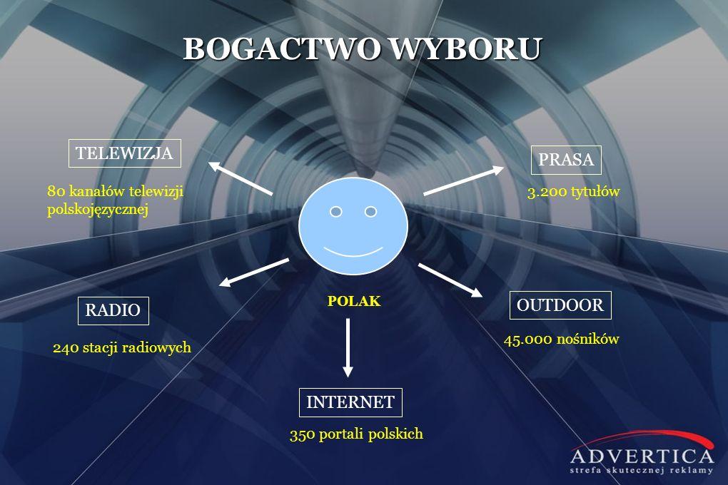 OUTDOOR – ILOŚĆ NOŚNIKÓW ROK 2009 Nośnik reklamyOgólna liczba nośników 31.12.2009 r.